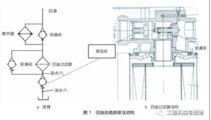 工程机械回油油路异响故障原因分析及改进措施