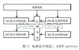 4个MOS管实现对小型轮式机器人直流电机的驱动
