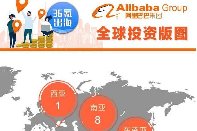 阿里巴巴全球投资版图
