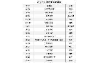 广州市地方金融区块链征信共享平台正式启动