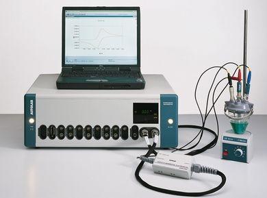 仪器分析方法的建立开发