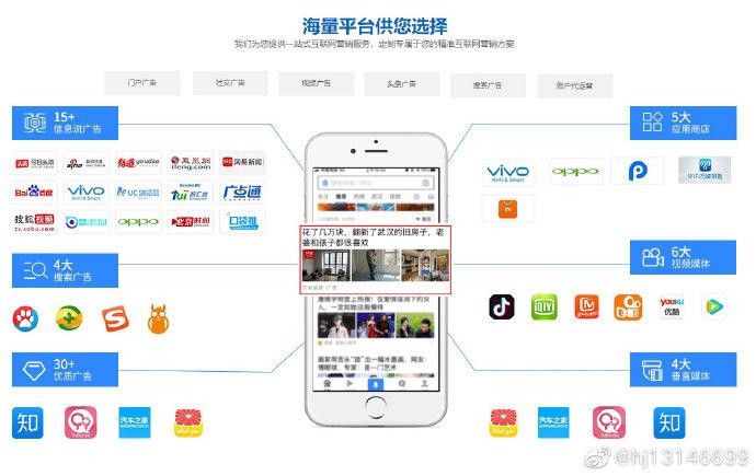 亨隆文化-综合型互联网营销生态服务商,提供一站式多渠道高返点开户