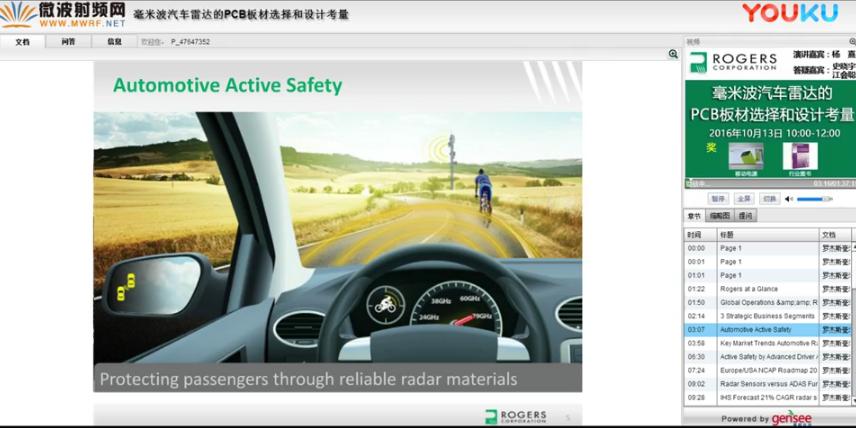毫米波汽车雷达的PCB板材选择和设计考量