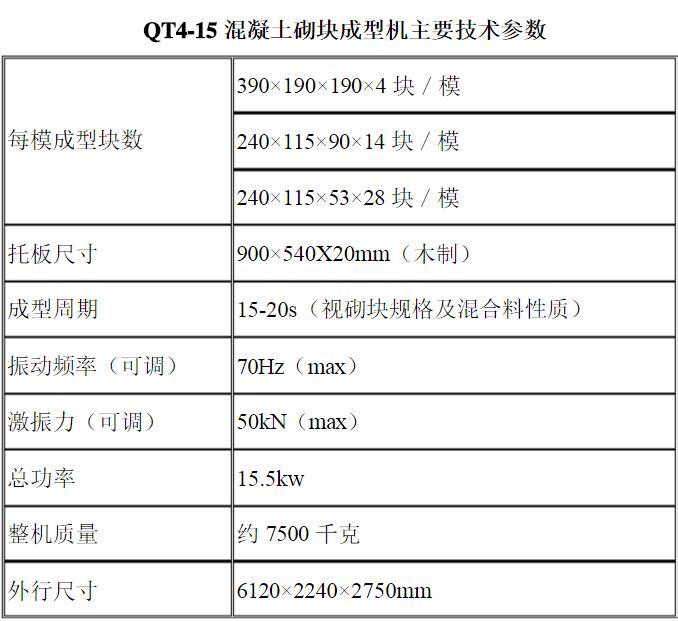 QT4-15混凝土砌块成型机的特点