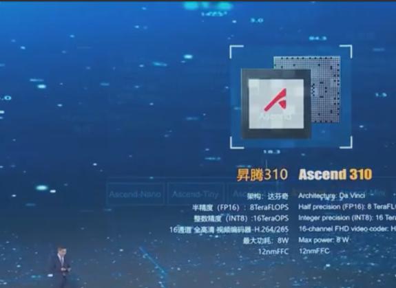 世界互联网大会: 华为的AI芯片算力有多强