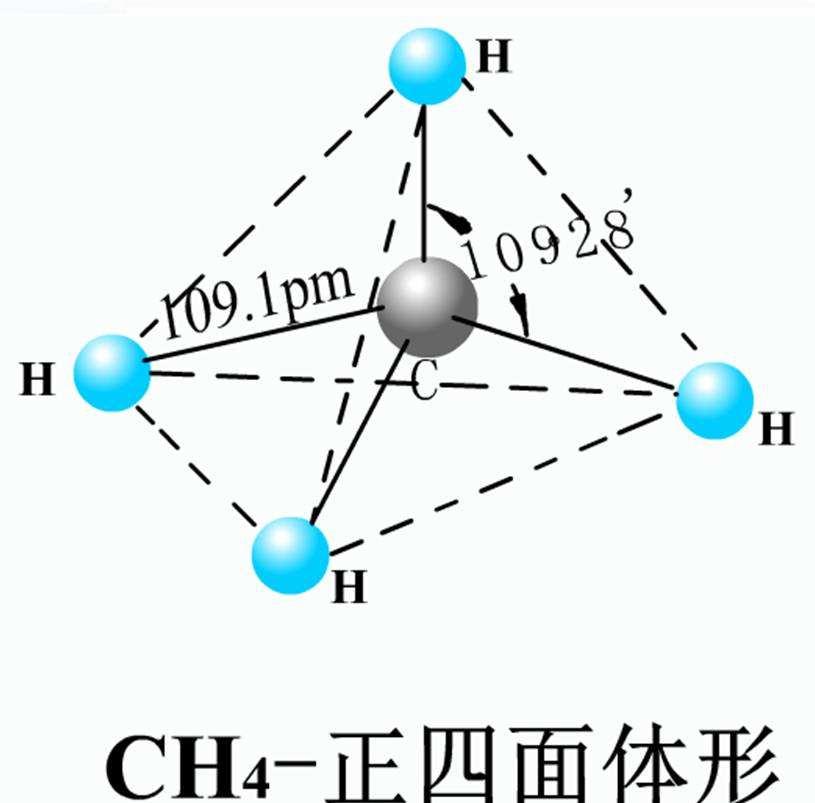 减少甲烷排放有益于所有 石油和天然气部门加入全球甲烷联盟