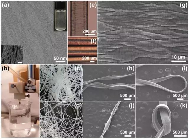 清华大学制备出高性能可拉伸纳米线纤维 最高伸长率可达86%