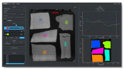 基于长线列扫描周视红外成像的多目标提取方法