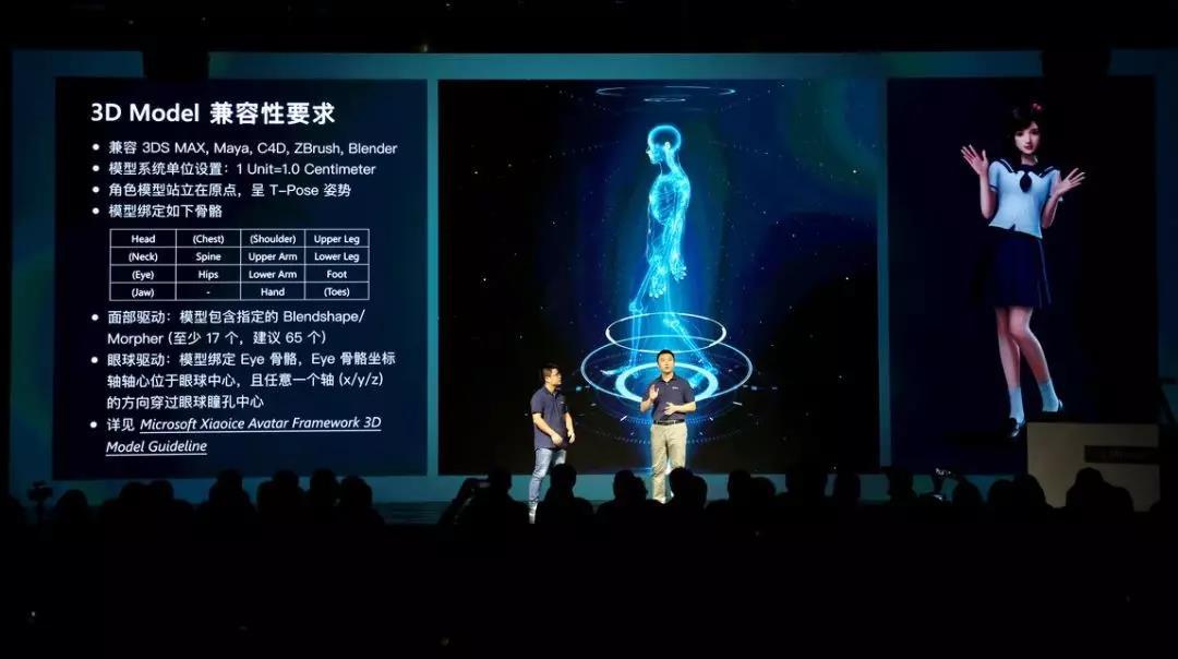 微软小冰升级 全新人工智能框架 Avatar Framework上线