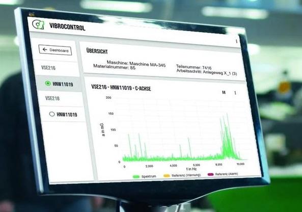 舍弗勒拓展工业4.0状态监测解决方案范围