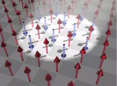 日本东京大学创造出制造自旋电子器件的新方法,可推出新功能
