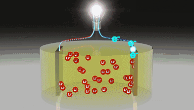 中外大学联合开发液体锂硫和锂硒电池 能量密度有望超过500wh/kg