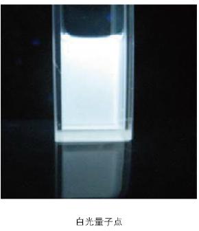 高效单色和高纯白光发射量子点的研制