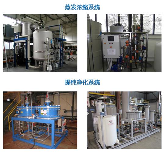 老化的磷酸抛光液再生净化技术