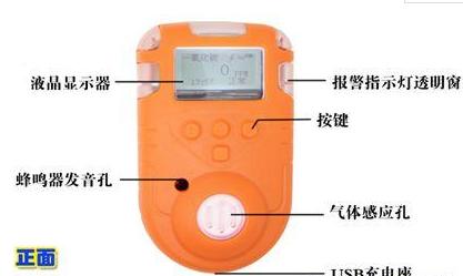 HFPCY-SO2袖珍型二氧化硫氣體檢測儀