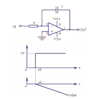 积分电路原理之新解――放大器与电容的变身
