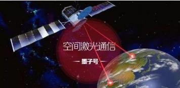 未来五年内研制中高轨量子通信卫星