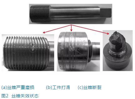 內螺紋冷擠壓絲錐失效的影響因素分析