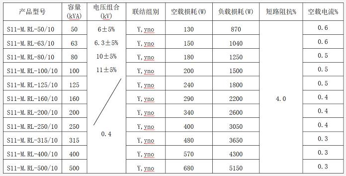 地埋式315非晶合金变压器价格选择江苏精瑞电力