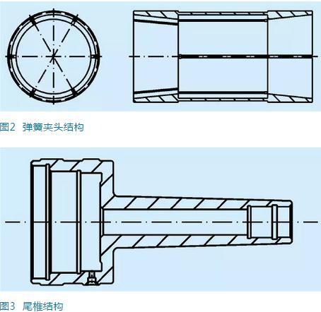 ?起落架:薄壁工件加工變形怎么解決?