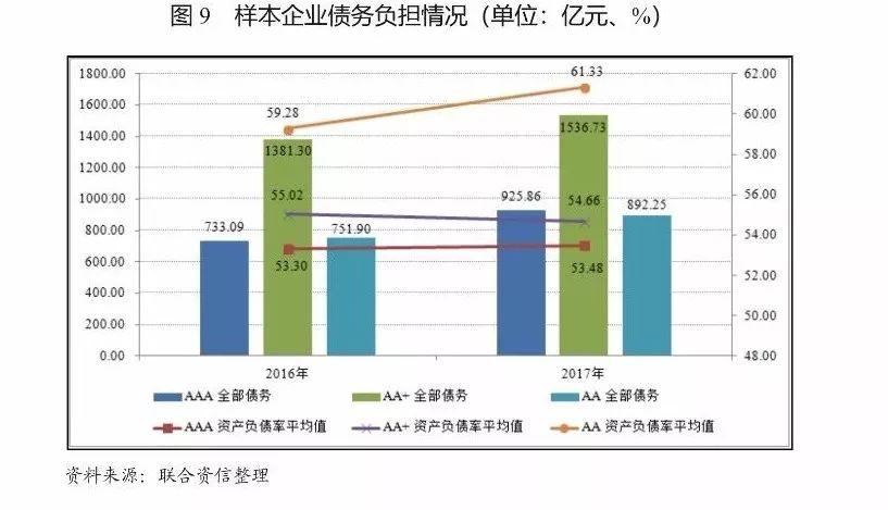 2018年水务行业研究及发展趋势分析报告