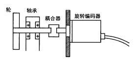 旋轉編碼器接線圖