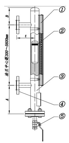 磁性翻板液位计正确安装方法与校准方法