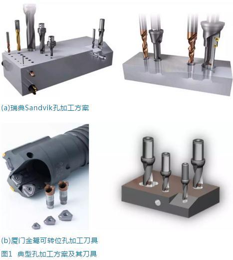 斷續切削高強度鋼SKD61可轉位刀片刀型匹配性研究