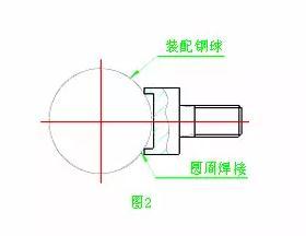 高精度轉盤軸承溝道直徑檢測方法原理與優缺點