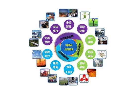 我国将牵头制定物联网体系架构(ISO/IEC 30141)国际标准