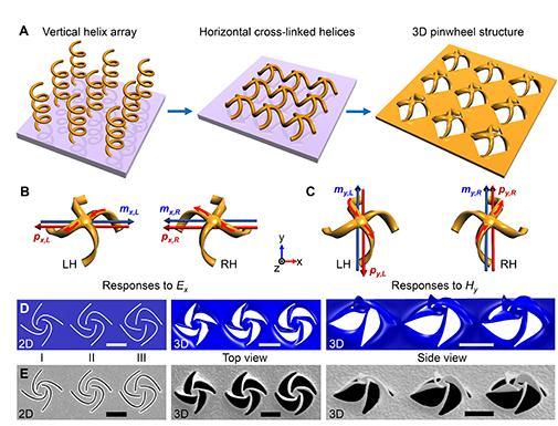 基于纳米剪纸技术的三维光学超手征体的构建
