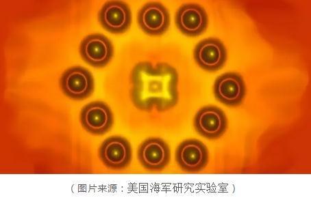 新方法:首次在硅芯片上建立分子电气触点!