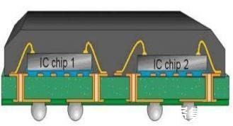 晶圆级封装(WLP)需求已转向倒装芯片封装