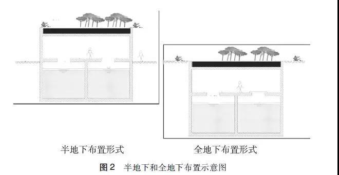 大连旅顺小孤山再生水厂工程的方案设计