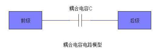 电容在电路中的作用(详细)