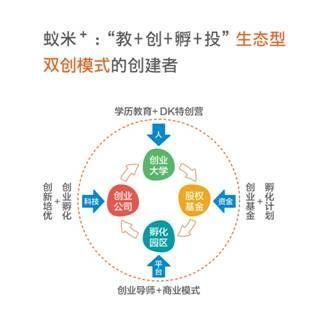 走进广州蚁米区块链开源众创空间
