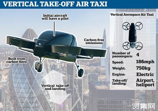 """英国初创企业成功试飞纯电动""""空中的士""""样机"""