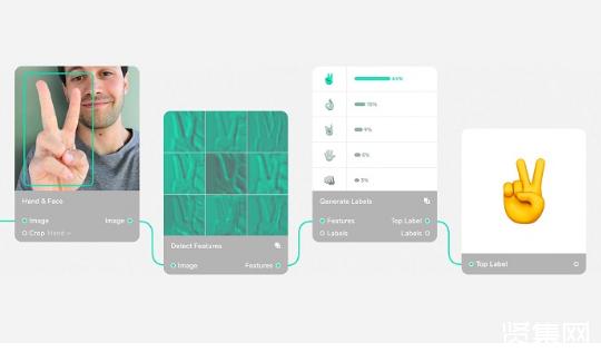 微软收购Lobe:让普通人也能开发人工智能