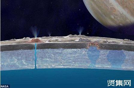 冰刃或决定航天器是否能安全登陆木卫二