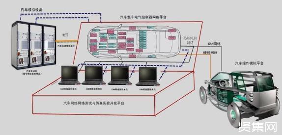 威伯科与一汽解放公司在中国成立汽车控制系统合资公司