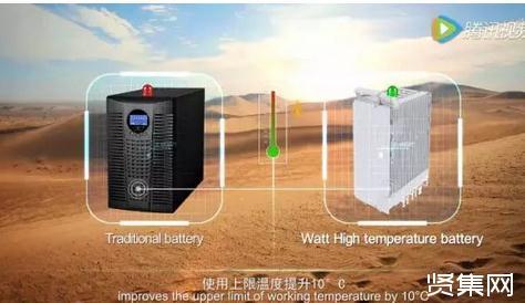 华为锂电池专利:在锂离子电池中加入石墨烯辅助散热