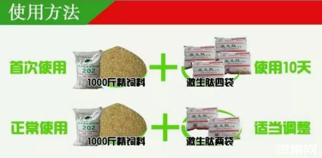 牛羊催肥剂是什么?