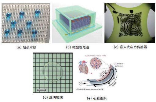 美国开发可跟踪和存储使用方式的3D打印器件