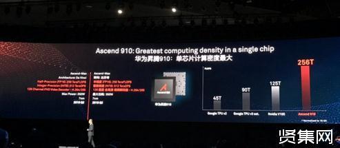 芯片Ascend 910:华为和寒武纪成为竞争关系