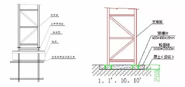 拱形钢结构安装施工工法及质量控制方法