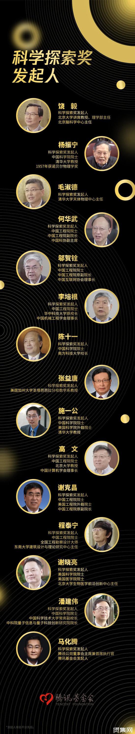 最大科学探索奖设立,2019年1月将正式启动奖项提名和报名