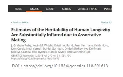 寿命遗传力不超过7%,基因对寿命长短影响不大