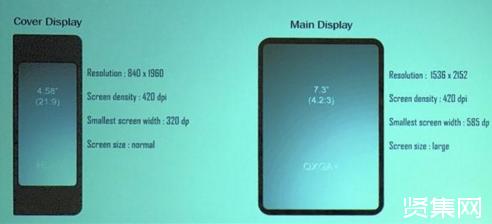 三星可折叠手机于韩国上市,价格约合人民币1.23万元
