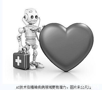 人工智能预防轻生悲剧:智能机器人成功开展自杀监控预警