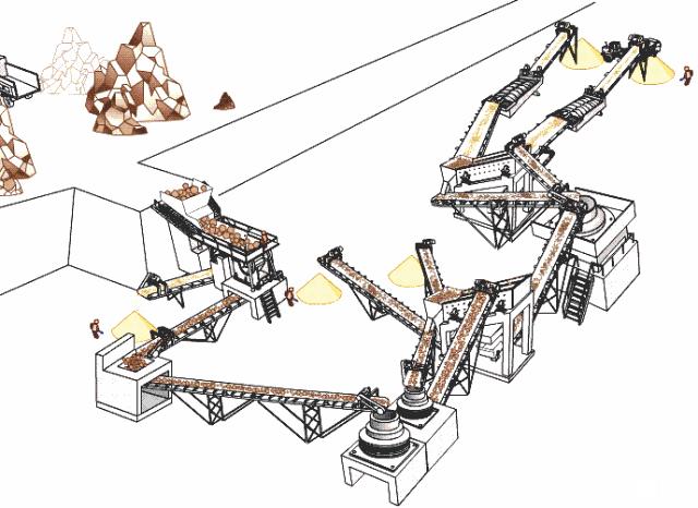 优质砂石生产线应具备的特点、如何配置一条高品质的砂石生产线